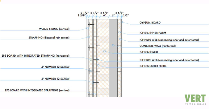 VERT-typical-ICF-wall-2